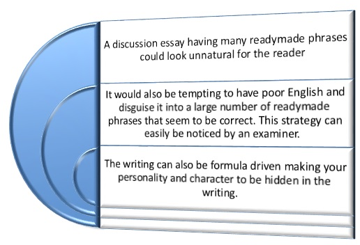 general writing figure 3 - Writing A Discussion Essay